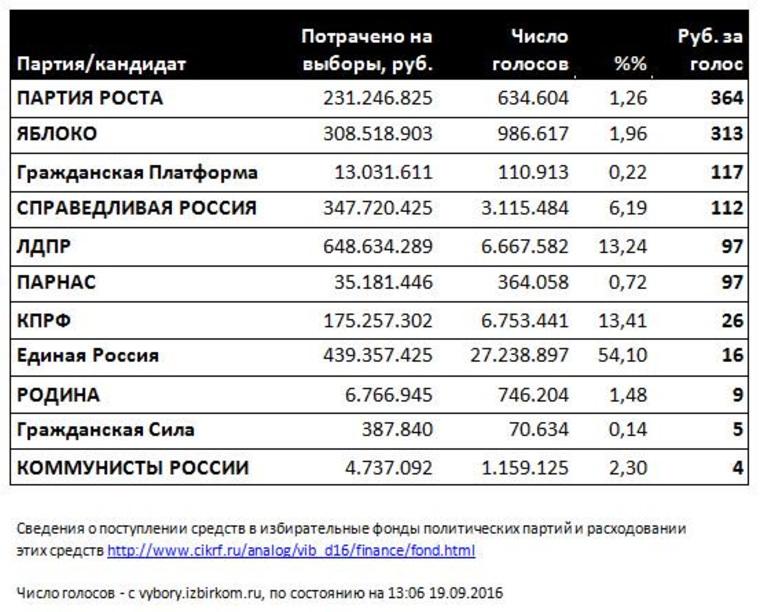 Путин: Нельзя допускать нинамёка на«шоковую терапию» при преобразованиях вРФ