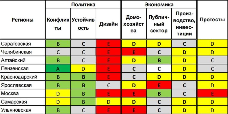 Комитет Кудрина оценил ситуацию в уральских регионах. Готовьтесь к большим потрясениям
